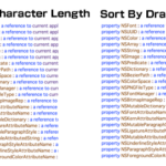 クリップボードに入ったproperty宣言部分を見た目の描画サイズ(幅)と文字コードでソート