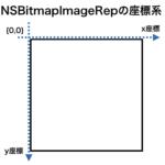 指定画像の指定座標の色情報をRGBで取得
