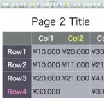 Keynoteで指定の表をX LabelとY Labelの交差するセルにデータを設定する v2