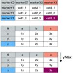 2D List中から、複数アイテムが存在するマーカーのx番目のXYマーカーの交点のデータを返す v1