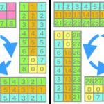 2D Listの行列入れ替え(transpose)