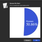 アラートダイアログ上のWebViewに円グラフを表示
