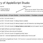 AppleScript Studioの歴史