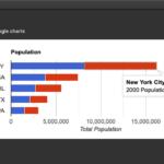 アラートダイアログ上にWebViewでGoogle Chartを表示(Bar Chart)