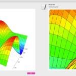 アラートダイアログ上にWebViewでvis.jsを用いて3Dグラフを表示