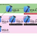 Xcode 12上でのCocoa AppleScriptアプリケーションのUniversalビルド状況