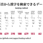 部首で漢字検索